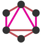 📣 Released v0.6 of GraphQL API for WordPress