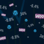 What will the future of WordPress searches look like after COVID-19? – Ellipsis Marketing
