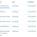 Logtivity is a new WordPress activity log service